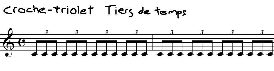 [Théorie Musicale]-Comprendre la Rythmique Crochetrioletfinale