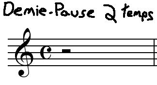 [Théorie Musicale]-Comprendre la Rythmique Demiepause