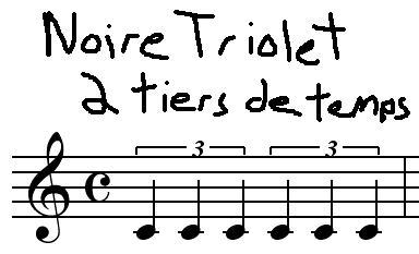 [Théorie Musicale]-Comprendre la Rythmique Noiretrioletfinale