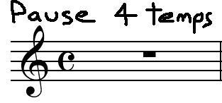 [Théorie Musicale]-Comprendre la Rythmique Pause