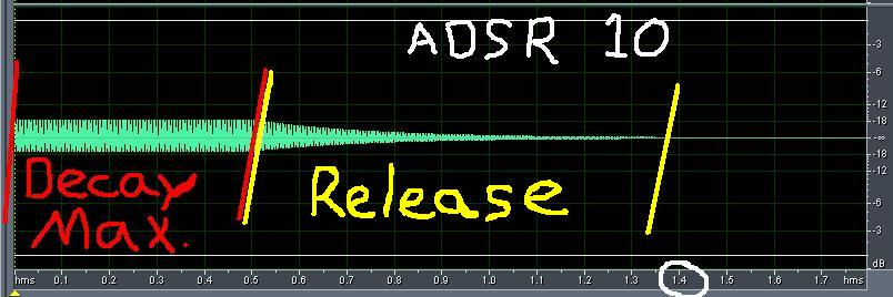 [Théorie Synthèse]-«AMP» Enveloppes ( Tuto 1 ) ADSR10