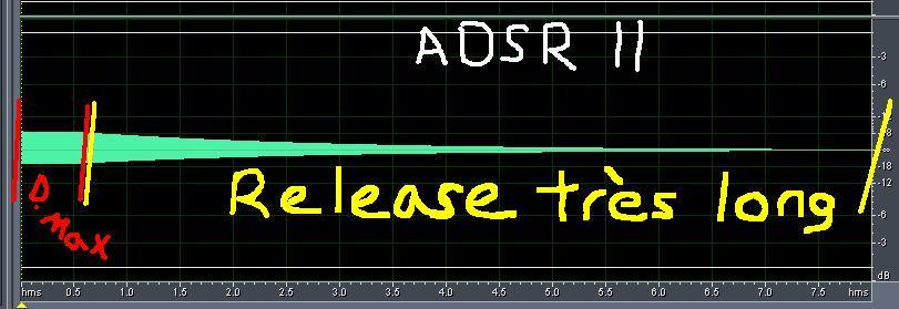 [Théorie Synthèse]-«AMP» Enveloppes ( Tuto 1 ) ADSR11