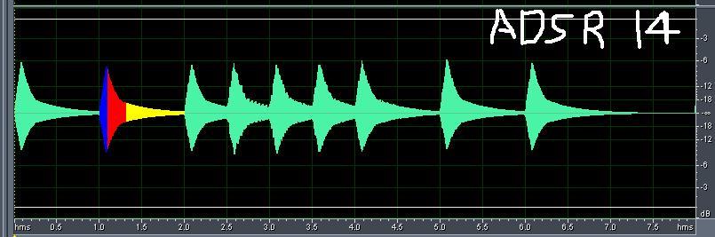 [Théorie Synthèse]-«AMP» Enveloppes ( Tuto 1 ) ADSR14
