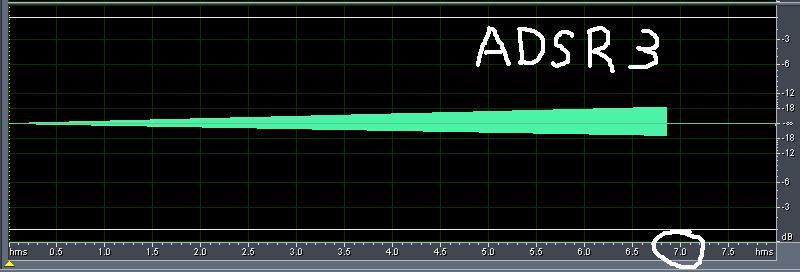 [Théorie Synthèse]-«AMP» Enveloppes ( Tuto 1 ) ADSR3