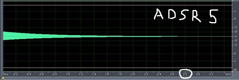 [Théorie Synthèse]-«AMP» Enveloppes ( Tuto 1 ) ADSR5
