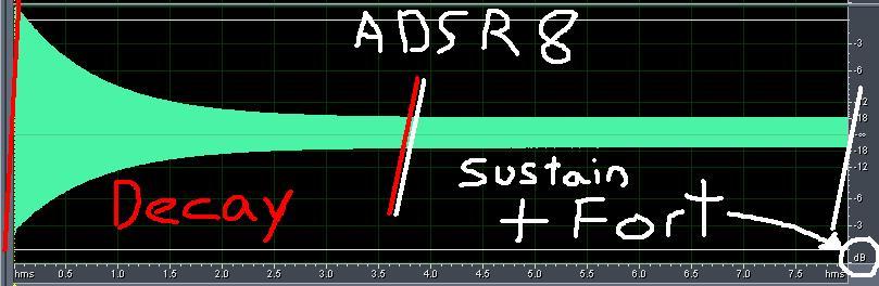 [Théorie Synthèse]-«AMP» Enveloppes ( Tuto 1 ) ADSR8