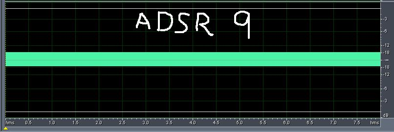 [Théorie Synthèse]-«AMP» Enveloppes ( Tuto 1 ) ADSR9